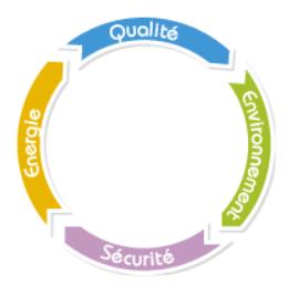action-management-schema